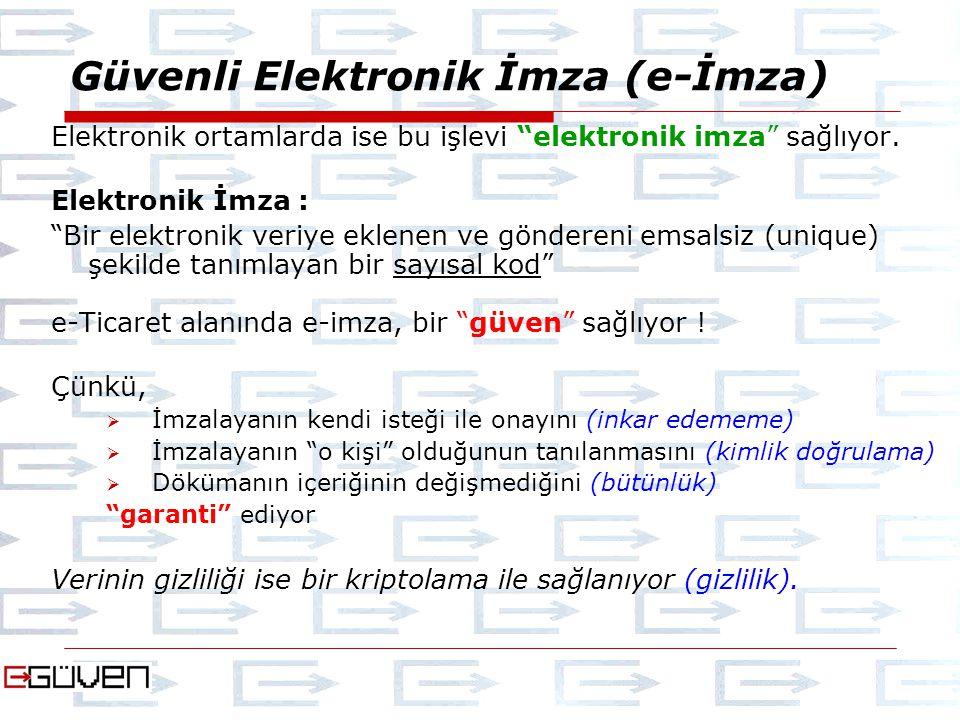 "Güvenli Elektronik İmza (e-İmza) Elektronik ortamlarda ise bu işlevi ""elektronik imza"" sağlıyor. Elektronik İmza : ""Bir elektronik veriye eklenen ve g"