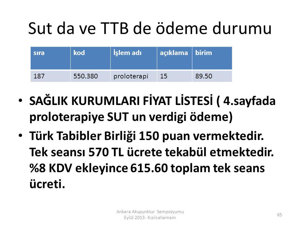 Sut da ve TTB de ödeme durumu SAĞLIK KURUMLARI FİYAT LİSTESİ ( 4.sayfada proloterapiye SUT un verdigi ödeme) Türk Tabibler Birliği 150 puan vermektedi