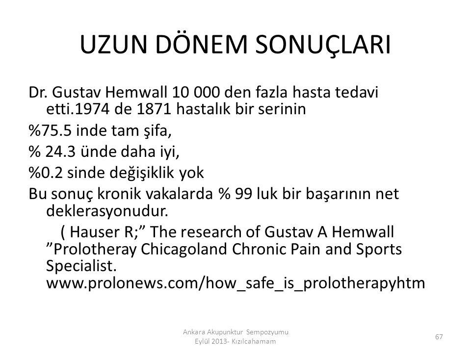 UZUN DÖNEM SONUÇLARI Dr. Gustav Hemwall 10 000 den fazla hasta tedavi etti.1974 de 1871 hastalık bir serinin %75.5 inde tam şifa, % 24.3 ünde daha iyi