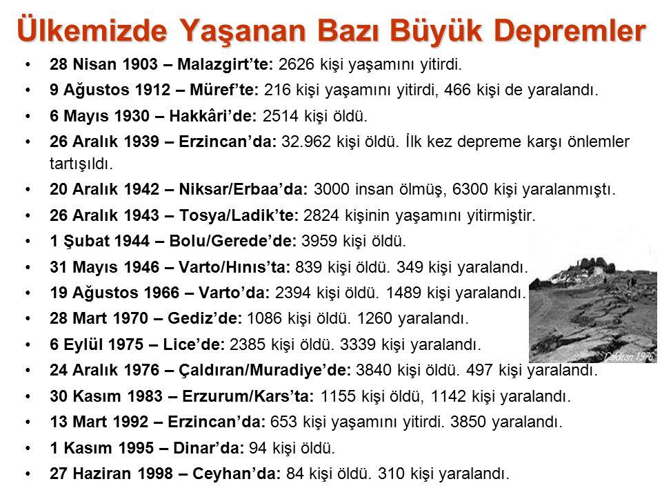 Ülkemizde Yaşanan Bazı Büyük Depremler 28 Nisan 1903 – Malazgirt'te: 2626 kişi yaşamını yitirdi.