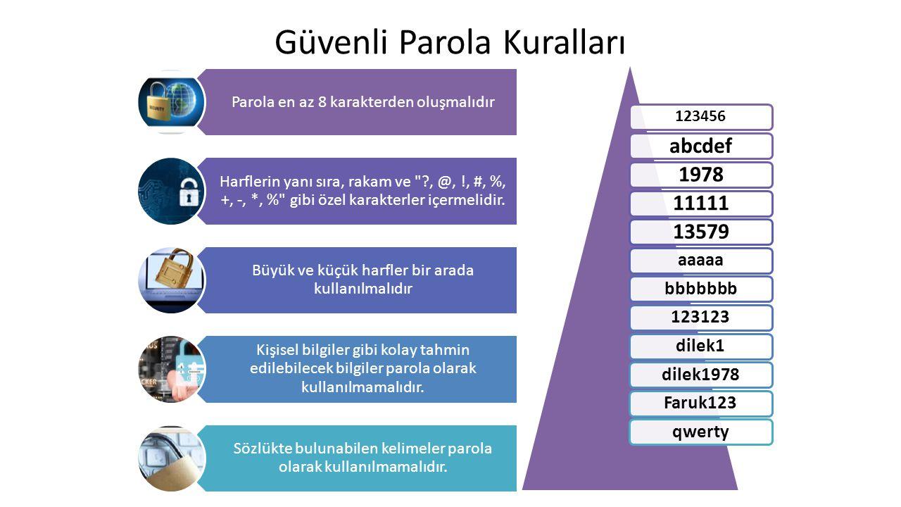 Güvenli Parola Kuralları Parola en az 8 karakterden oluşmalıdır Harflerin yanı sıra, rakam ve