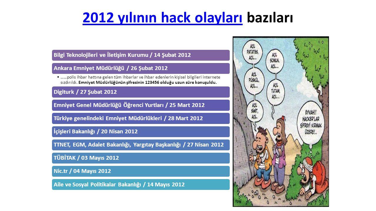 2012 yılının hack olayları2012 yılının hack olayları bazıları Bilgi Teknolojileri ve İletişim Kurumu / 14 Şubat 2012Ankara Emniyet Müdürlüğü / 26 Şuba