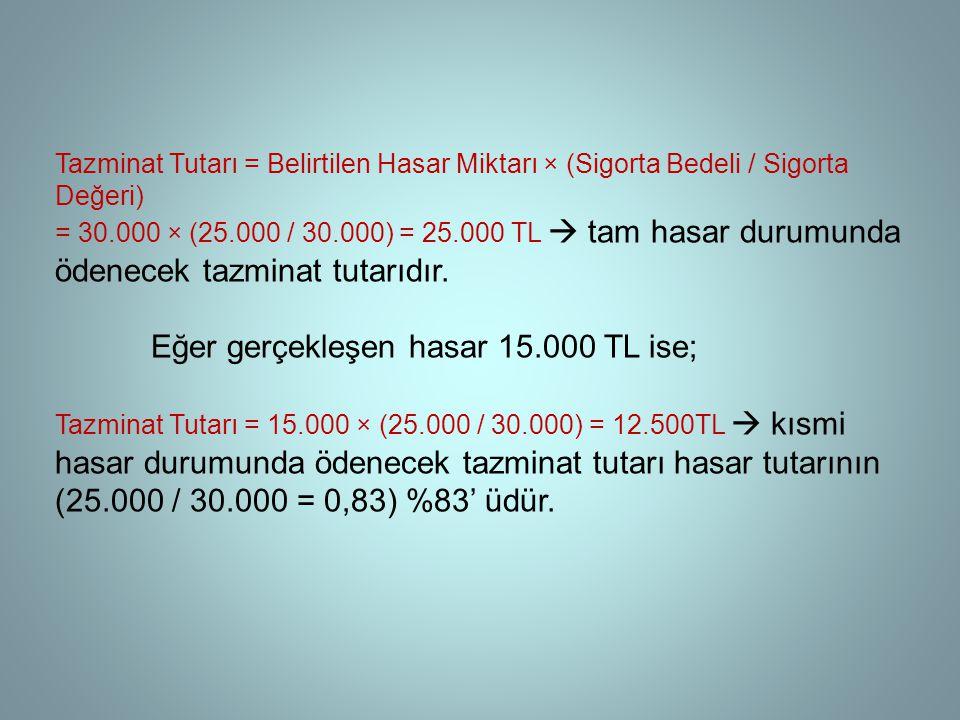 Tazminat Tutarı = Belirtilen Hasar Miktarı × (Sigorta Bedeli / Sigorta Değeri) = 30.000 × (25.000 / 30.000) = 25.000 TL  tam hasar durumunda ödenecek