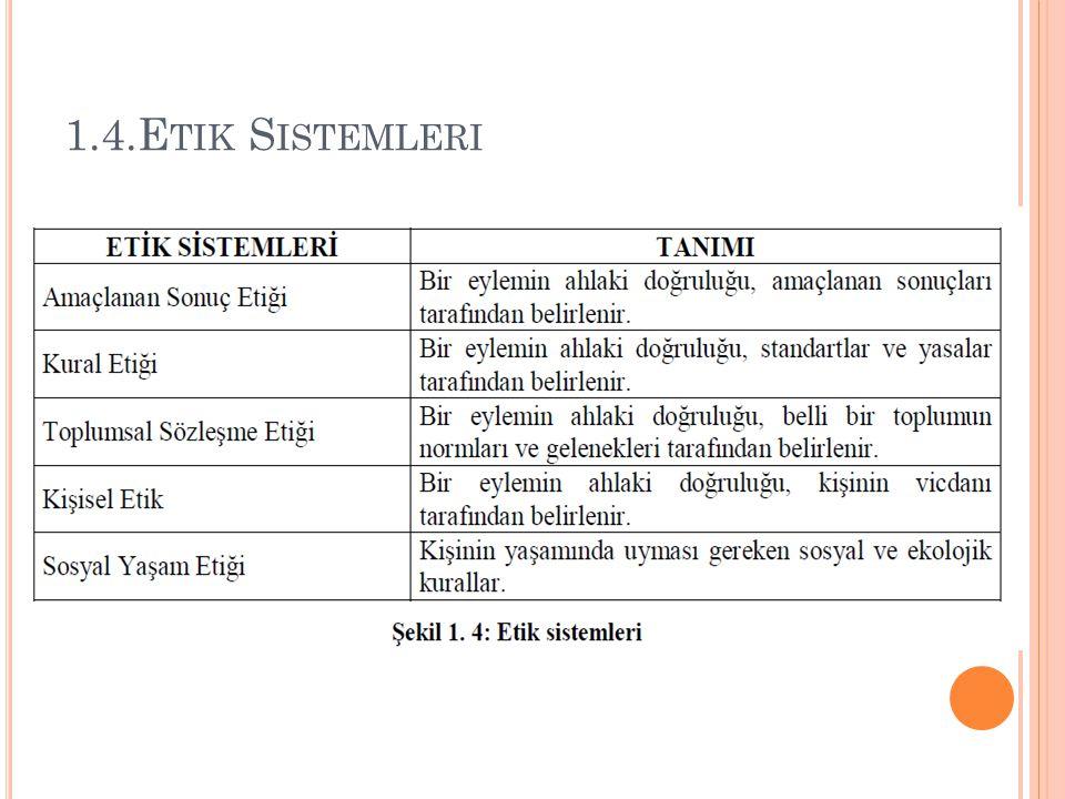 1.4.E TIK S ISTEMLERI