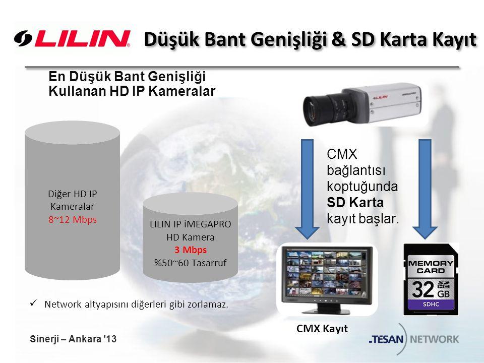 Düşük Bant Genişliği & SD Karta Kayıt En Düşük Bant Genişliği Kullanan HD IP Kameralar Network altyapısını diğerleri gibi zorlamaz.