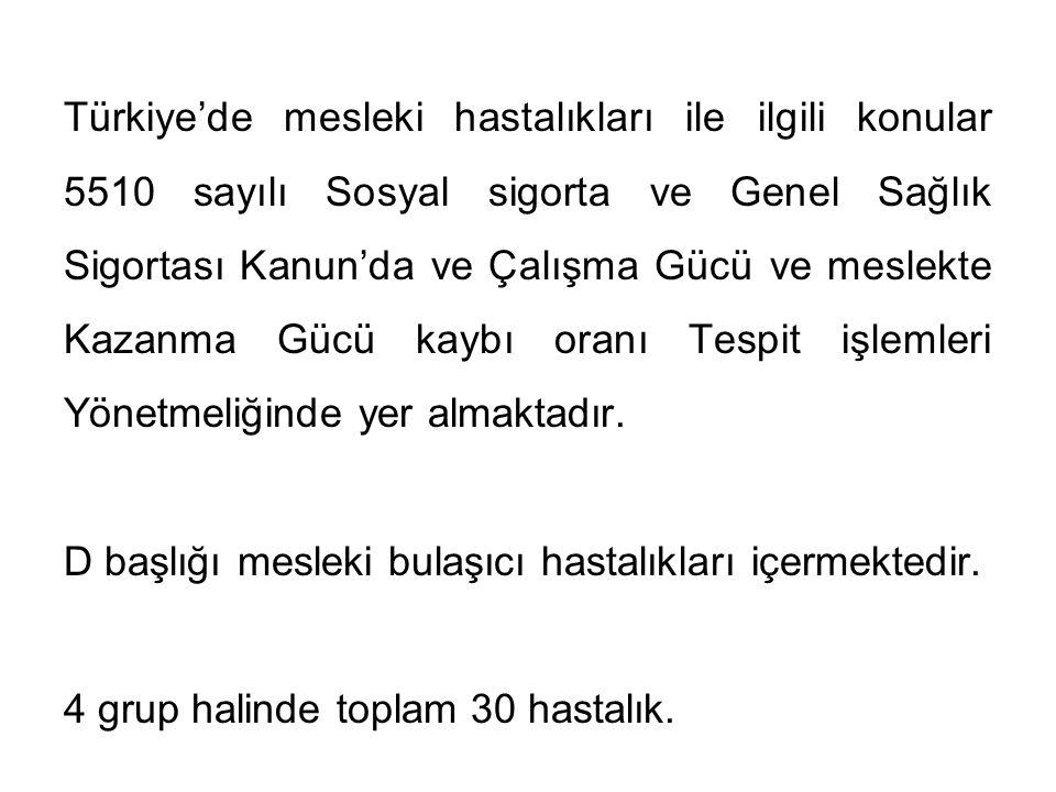 Türkiye'de mesleki hastalıkları ile ilgili konular 5510 sayılı Sosyal sigorta ve Genel Sağlık Sigortası Kanun'da ve Çalışma Gücü ve meslekte Kazanma G