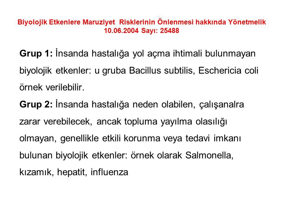 Biyolojik Etkenlere Maruziyet Risklerinin Önlenmesi hakkında Yönetmelik 10.06.2004 Sayı: 25488 Grup 1: İnsanda hastalığa yol açma ihtimali bulunmayan