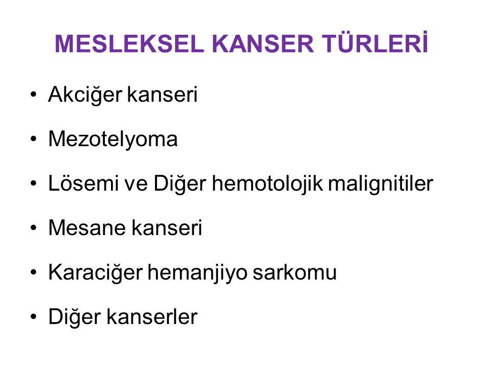 MESLEKSEL KANSER TÜRLERİ Akciğer kanseri Mezotelyoma Lösemi ve Diğer hemotolojik malignitiler Mesane kanseri Karaciğer hemanjiyo sarkomu Diğer kanserl