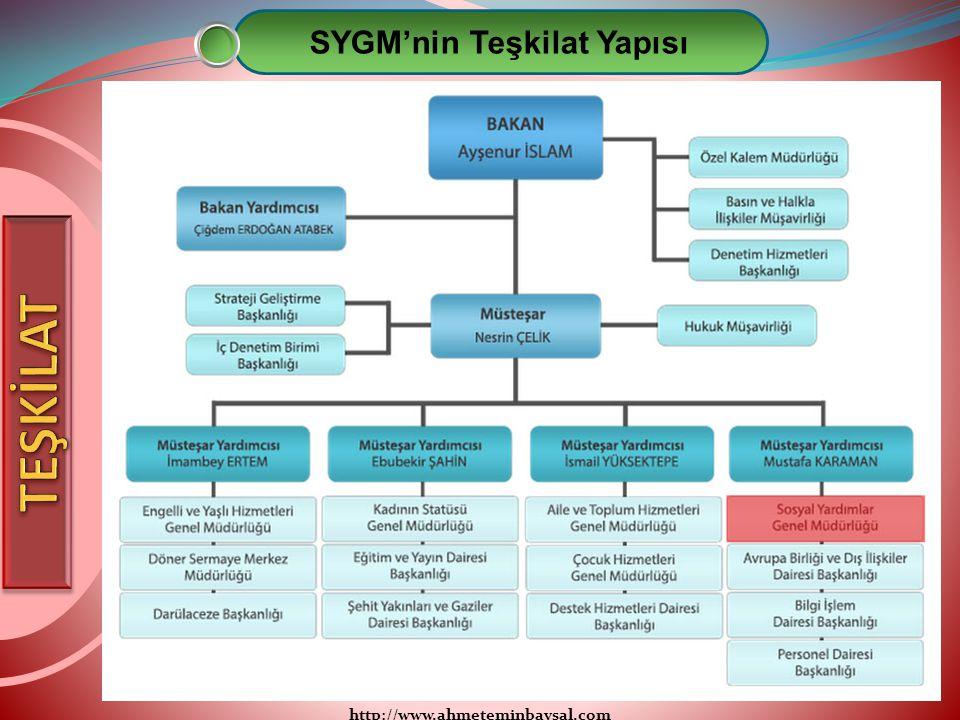 http://www.ahmeteminbaysal.com Kurum, 08.06.2011 tarihli Resmi Gazetede yayımlanan 633 sayılı Kanun Hükmünde Kararname ile kurulan Aile ve Sosyal Poli