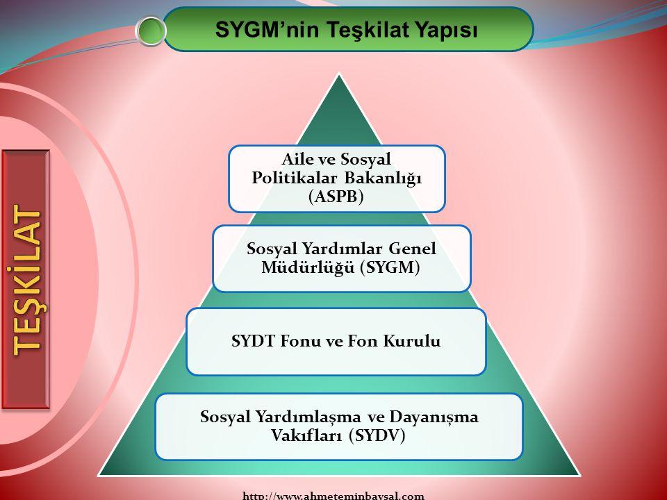 http://www.ahmeteminbaysal.com SYGM'nin Teşkilat Yapısı Aile ve Sosyal Politikalar Bakanlığı (ASPB) SYDT Fonu ve Fon Kurulu Sosyal Yardımlar Genel Müd