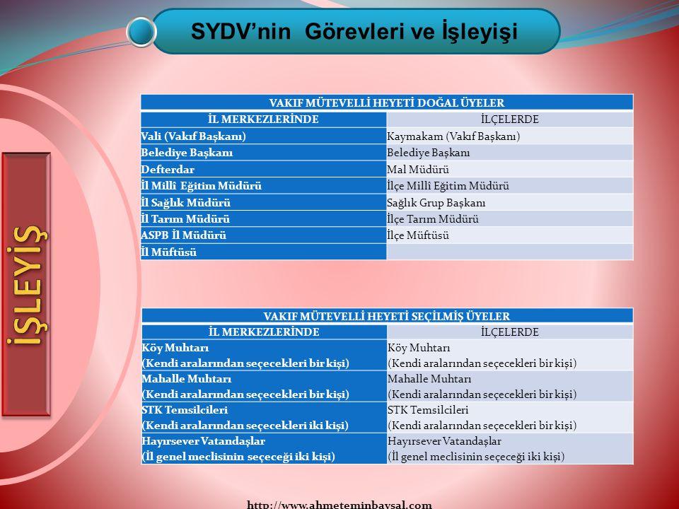 http://www.ahmeteminbaysal.com SYDV'nin Görevleri ve İşleyişi VAKIF MÜTEVELLİ HEYETİ DOĞAL ÜYELER İL MERKEZLERİNDEİLÇELERDE Vali (Vakıf Başkanı)Kaymak