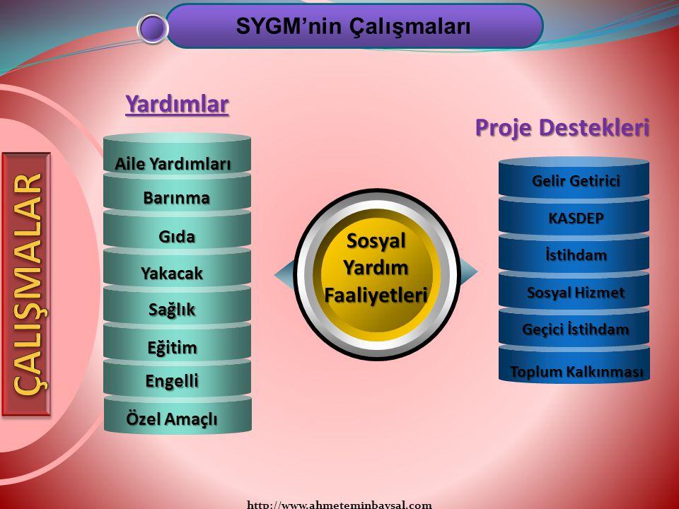 http://www.ahmeteminbaysal.com SYGM'nin Çalışmaları Özel Amaçlı Toplum Kalkınması Geçici İstihdam SosyalYardımFaaliyetleri Sosyal Hizmet İstihdam KASD