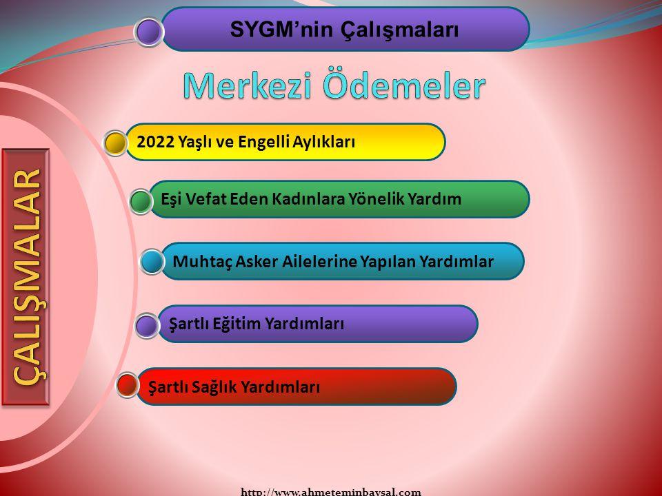 http://www.ahmeteminbaysal.com SYGM'nin Çalışmaları 2022 Yaşlı ve Engelli AylıklarıEşi Vefat Eden Kadınlara Yönelik YardımMuhtaç Asker Ailelerine Yapı