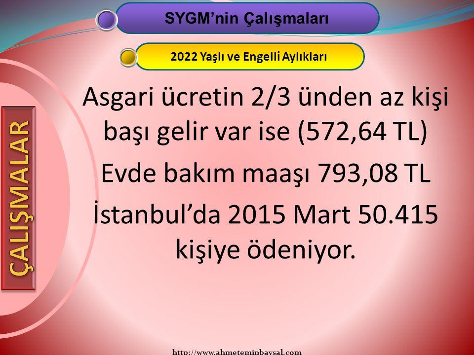http://www.ahmeteminbaysal.com Asgari ücretin 2/3 ünden az kişi başı gelir var ise (572,64 TL) Evde bakım maaşı 793,08 TL İstanbul'da 2015 Mart 50.415