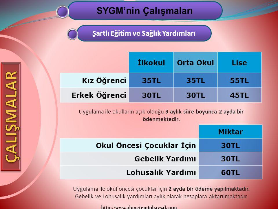http://www.ahmeteminbaysal.com SYGM'nin Çalışmaları Şartlı Eğitim ve Sağlık Yardımları İlkokulOrta OkulLise Kız Öğrenci35TL 55TL Erkek Öğrenci30TL 45T