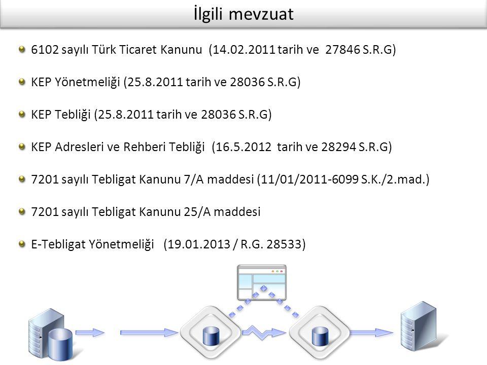 6102 sayılı Türk Ticaret Kanunu (14.02.2011 tarih ve 27846 S.R.G) KEP Yönetmeliği (25.8.2011 tarih ve 28036 S.R.G) KEP Tebliği (25.8.2011 tarih ve 280