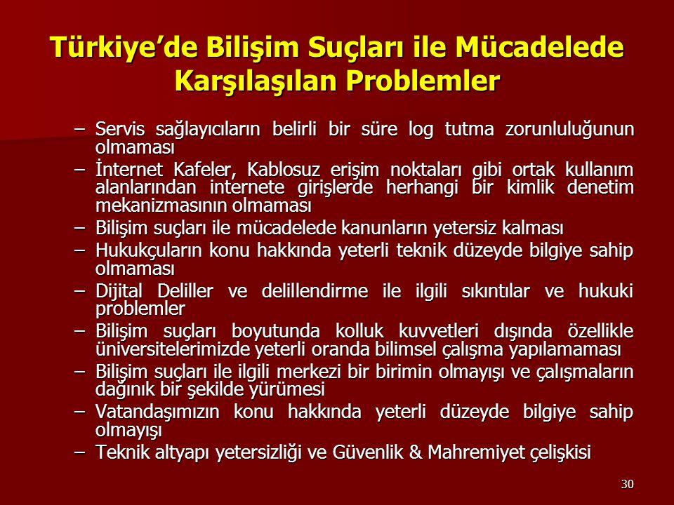 30 Türkiye'de Bilişim Suçları ile Mücadelede Karşılaşılan Problemler –Servis sağlayıcıların belirli bir süre log tutma zorunluluğunun olmaması –İntern