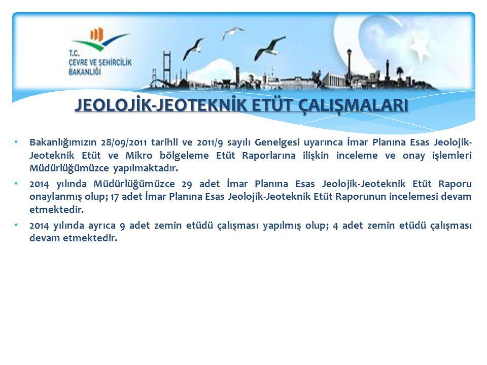 JEOLOJİK-JEOTEKNİK ETÜT ÇALIŞMALARI Bakanlığımızın 28/09/2011 tarihli ve 2011/9 sayılı Genelgesi uyarınca İmar Planına Esas Jeolojik- Jeoteknik Etüt ve Mikro bölgeleme Etüt Raporlarına ilişkin inceleme ve onay işlemleri Müdürlüğümüzce yapılmaktadır.