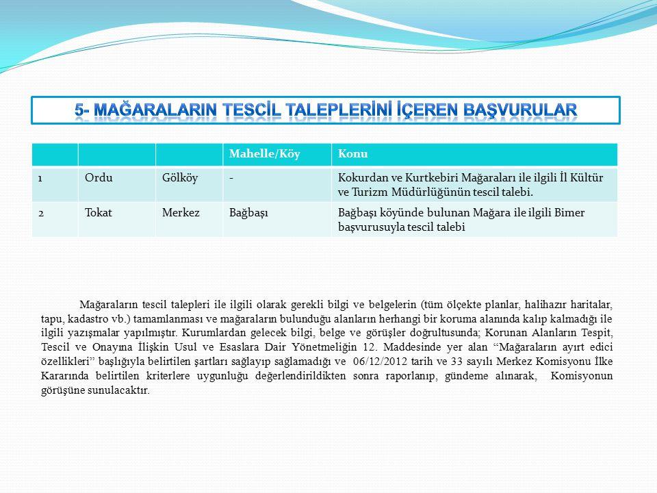 Mahelle/KöyKonu 1OrduGölköy-Kokurdan ve Kurtkebiri Mağaraları ile ilgili İl Kültür ve Turizm Müdürlüğünün tescil talebi. 2TokatMerkezBağbaşıBağbaşı kö