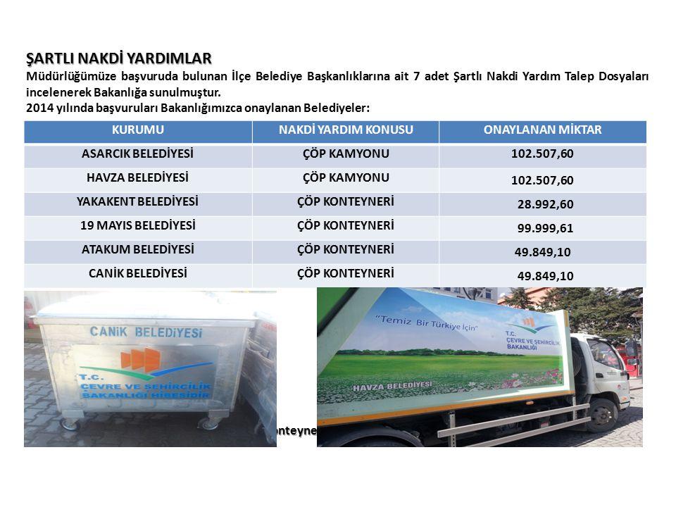 ŞARTLI NAKDİ YARDIMLAR Müdürlüğümüze başvuruda bulunan İlçe Belediye Başkanlıklarına ait 7 adet Şartlı Nakdi Yardım Talep Dosyaları incelenerek Bakanlığa sunulmuştur.