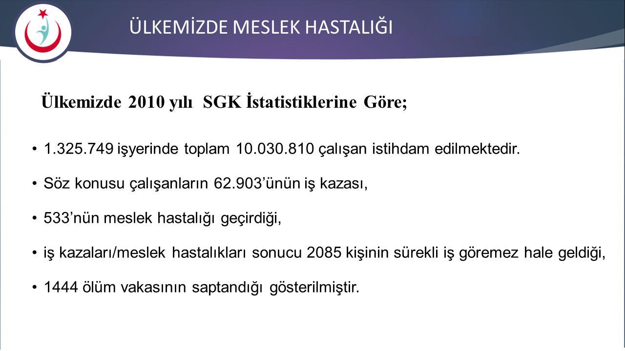 Ülkemizde 2010 yılı SGK İstatistiklerine Göre; 1.325.749 işyerinde toplam 10.030.810 çalışan istihdam edilmektedir.
