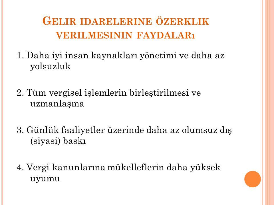 G ELIR IDARELERINE ÖZERKLIK VERILMESININ FAYDALARı 1.