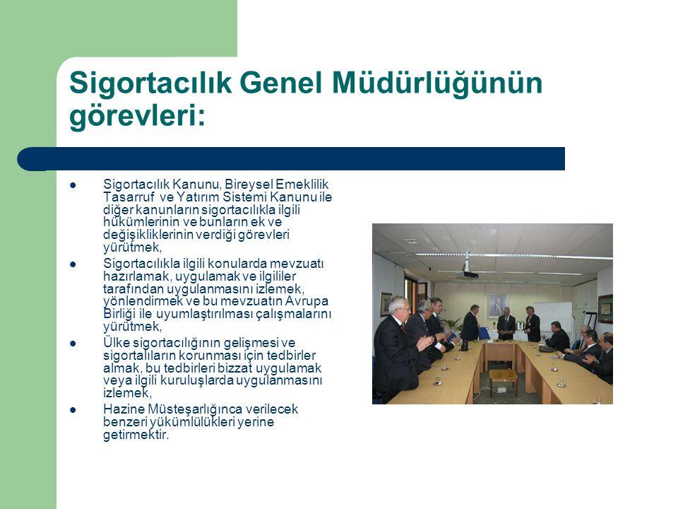 Sigortacılık Genel Müdürlüğünün görevleri: Sigortacılık Kanunu, Bireysel Emeklilik Tasarruf ve Yatırım Sistemi Kanunu ile diğer kanunların sigortacılıkla ilgili hükümlerinin ve bunların ek ve değişikliklerinin verdiği görevleri yürütmek, Sigortacılıkla ilgili konularda mevzuatı hazırlamak, uygulamak ve ilgililer tarafından uygulanmasını izlemek, yönlendirmek ve bu mevzuatın Avrupa Birliği ile uyumlaştırılması çalışmalarını yürütmek, Ülke sigortacılığının gelişmesi ve sigortalıların korunması için tedbirler almak, bu tedbirleri bizzat uygulamak veya ilgili kuruluşlarda uygulanmasını izlemek, Hazine Müsteşarlığınca verilecek benzeri yükümlülükleri yerine getirmektir.