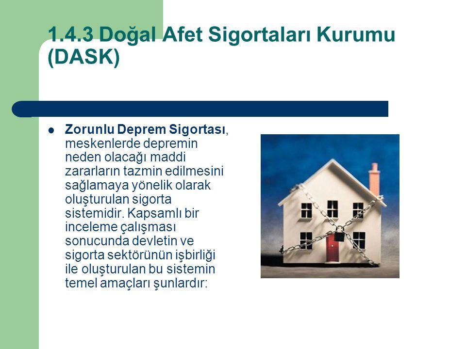 1.4.3 Doğal Afet Sigortaları Kurumu (DASK) Zorunlu Deprem Sigortası, meskenlerde depremin neden olacağı maddi zararların tazmin edilmesini sağlamaya yönelik olarak oluşturulan sigorta sistemidir.