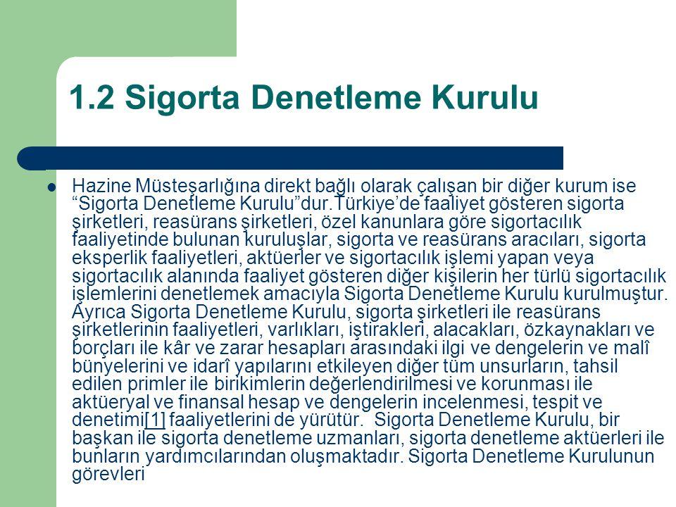 1.2 Sigorta Denetleme Kurulu Hazine Müsteşarlığına direkt bağlı olarak çalışan bir diğer kurum ise Sigorta Denetleme Kurulu dur.Türkiye'de faaliyet gösteren sigorta şirketleri, reasürans şirketleri, özel kanunlara göre sigortacılık faaliyetinde bulunan kuruluşlar, sigorta ve reasürans aracıları, sigorta eksperlik faaliyetleri, aktüerler ve sigortacılık işlemi yapan veya sigortacılık alanında faaliyet gösteren diğer kişilerin her türlü sigortacılık işlemlerini denetlemek amacıyla Sigorta Denetleme Kurulu kurulmuştur.