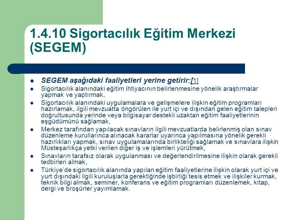 1.4.10 Sigortacılık Eğitim Merkezi (SEGEM) SEGEM aşağıdaki faaliyetleri yerine getirir:[ 1][ 1] Sigortacılık alanındaki eğitim ihtiyacının belirlenmes