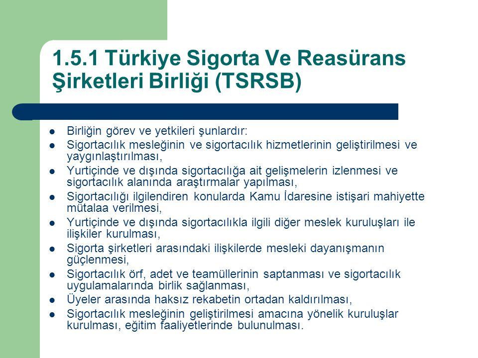 1.5.1 Türkiye Sigorta Ve Reasürans Şirketleri Birliği (TSRSB) Birliğin görev ve yetkileri şunlardır: Sigortacılık mesleğinin ve sigortacılık hizmetlerinin geliştirilmesi ve yaygınlaştırılması, Yurtiçinde ve dışında sigortacılığa ait gelişmelerin izlenmesi ve sigortacılık alanında araştırmalar yapılması, Sigortacılığı ilgilendiren konularda Kamu İdaresine istişari mahiyette mütalaa verilmesi, Yurtiçinde ve dışında sigortacılıkla ilgili diğer meslek kuruluşları ile ilişkiler kurulması, Sigorta şirketleri arasındaki ilişkilerde mesleki dayanışmanın güçlenmesi, Sigortacılık örf, adet ve teamüllerinin saptanması ve sigortacılık uygulamalarında birlik sağlanması, Üyeler arasında haksız rekabetin ortadan kaldırılması, Sigortacılık mesleğinin geliştirilmesi amacına yönelik kuruluşlar kurulması, eğitim faaliyetlerinde bulunulması.