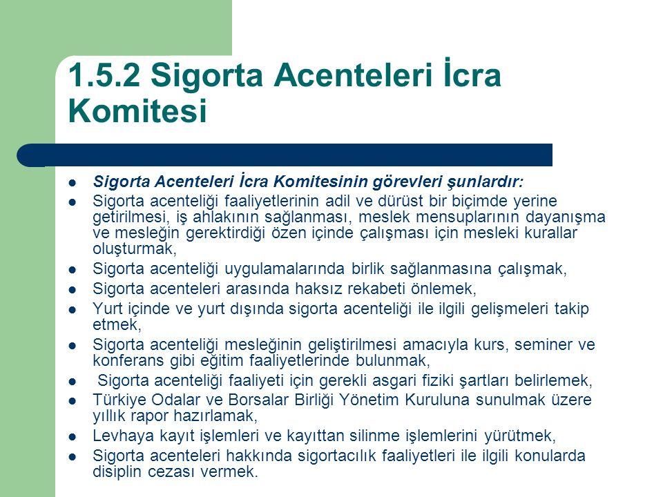 1.5.2 Sigorta Acenteleri İcra Komitesi Sigorta Acenteleri İcra Komitesinin görevleri şunlardır: Sigorta acenteliği faaliyetlerinin adil ve dürüst bir biçimde yerine getirilmesi, iş ahlakının sağlanması, meslek mensuplarının dayanışma ve mesleğin gerektirdiği özen içinde çalışması için mesleki kurallar oluşturmak, Sigorta acenteliği uygulamalarında birlik sağlanmasına çalışmak, Sigorta acenteleri arasında haksız rekabeti önlemek, Yurt içinde ve yurt dışında sigorta acenteliği ile ilgili gelişmeleri takip etmek, Sigorta acenteliği mesleğinin geliştirilmesi amacıyla kurs, seminer ve konferans gibi eğitim faaliyetlerinde bulunmak, Sigorta acenteliği faaliyeti için gerekli asgari fiziki şartları belirlemek, Türkiye Odalar ve Borsalar Birliği Yönetim Kuruluna sunulmak üzere yıllık rapor hazırlamak, Levhaya kayıt işlemleri ve kayıttan silinme işlemlerini yürütmek, Sigorta acenteleri hakkında sigortacılık faaliyetleri ile ilgili konularda disiplin cezası vermek.