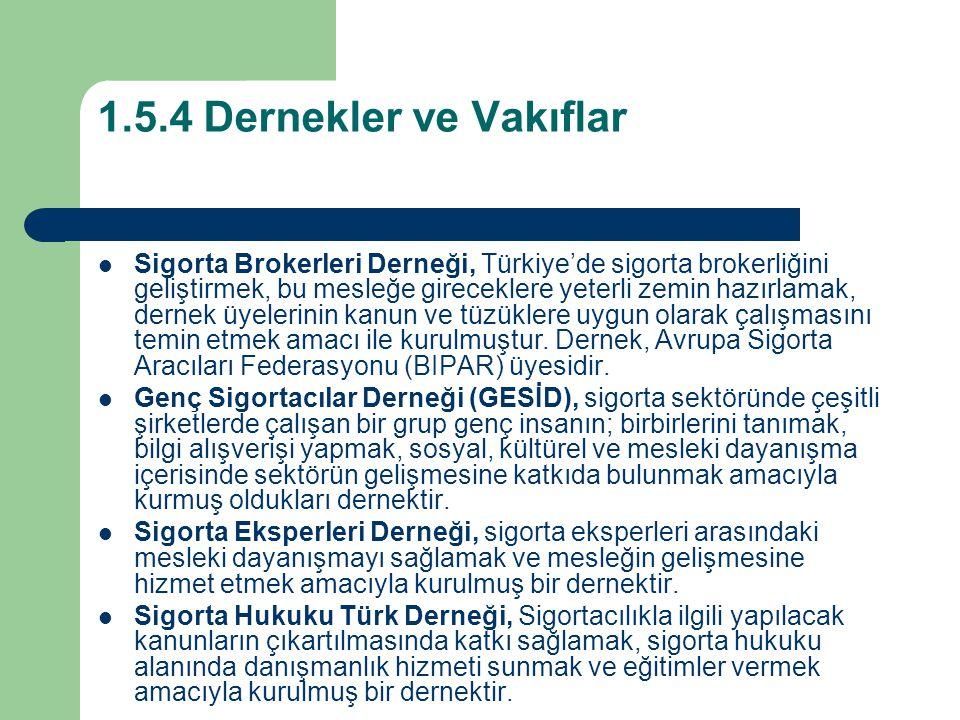 1.5.4 Dernekler ve Vakıflar Sigorta Brokerleri Derneği, Türkiye'de sigorta brokerliğini geliştirmek, bu mesleğe gireceklere yeterli zemin hazırlamak, dernek üyelerinin kanun ve tüzüklere uygun olarak çalışmasını temin etmek amacı ile kurulmuştur.
