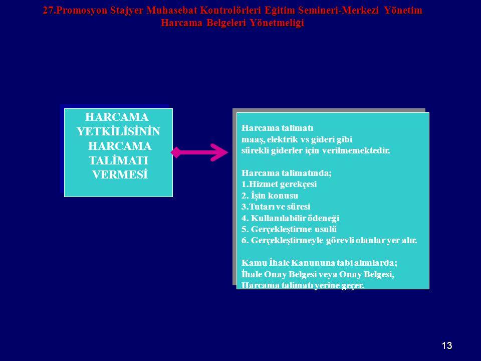 13 27.Promosyon Stajyer Muhasebat Kontrolörleri Eğitim Semineri-Merkezi Yönetim Harcama Belgeleri Yönetmeliği HARCAMA YETKİLİSİNİN HARCAMA TALİMATI VE