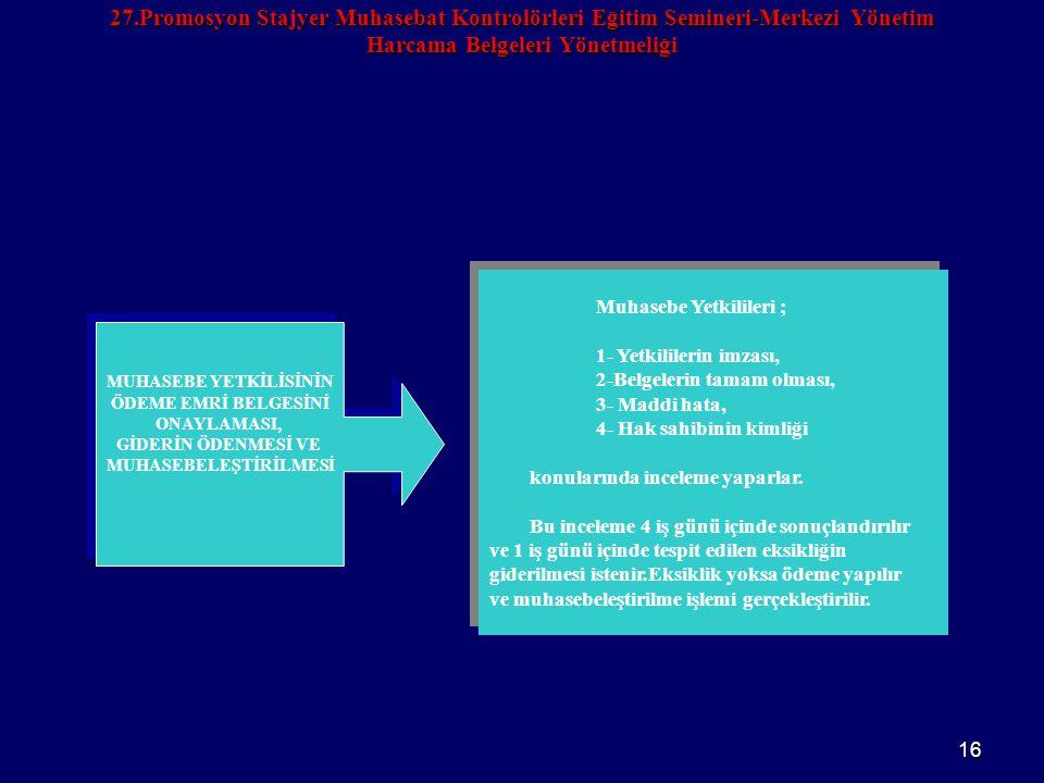 16 27.Promosyon Stajyer Muhasebat Kontrolörleri Eğitim Semineri-Merkezi Yönetim Harcama Belgeleri Yönetmeliği MUHASEBE YETKİLİSİNİN ÖDEME EMRİ BELGESİ