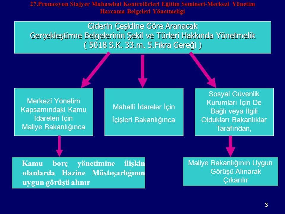 3 27.Promosyon Stajyer Muhasebat Kontrolörleri Eğitim Semineri-Merkezi Yönetim Harcama Belgeleri Yönetmeliği Giderin Çeşidine Göre Aranacak Gerçekleşt