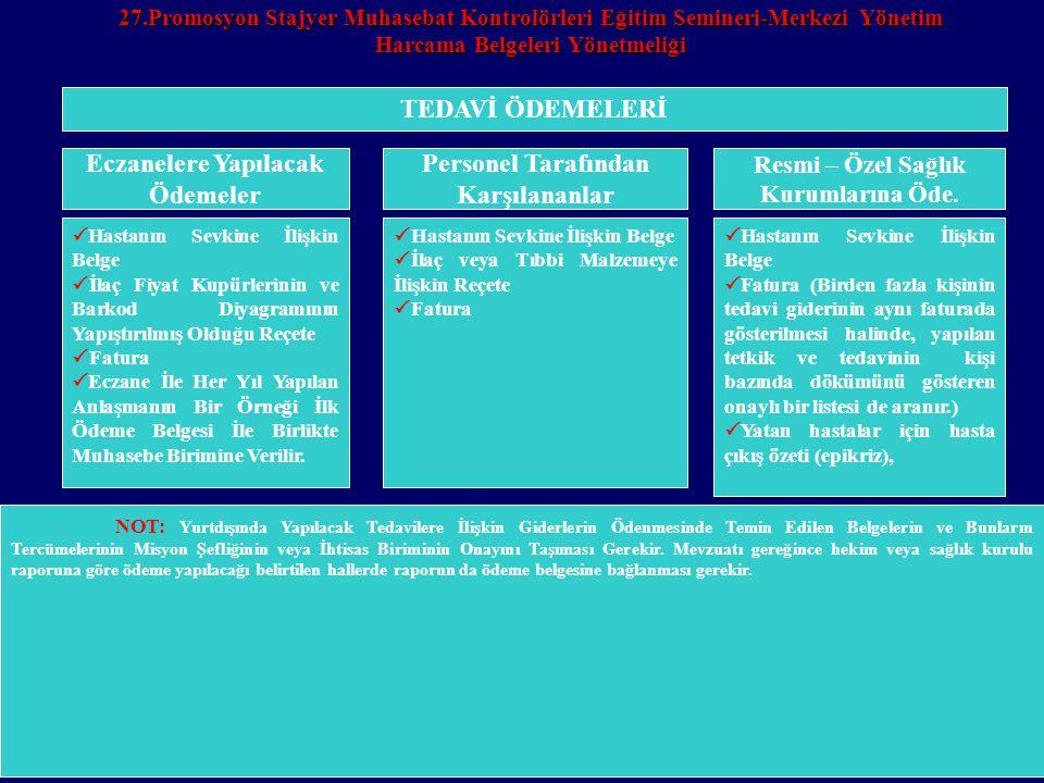 64 27.Promosyon Stajyer Muhasebat Kontrolörleri Eğitim Semineri-Merkezi Yönetim Harcama Belgeleri Yönetmeliği TEDAVİ ÖDEMELERİ Eczanelere Yapılacak Öd