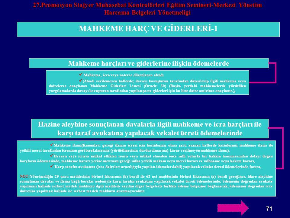 71 MAHKEME HARÇ VE GİDERLERİ-1 Hazine aleyhine sonuçlanan davalarla ilgili mahkeme ve icra harçları ile karşı taraf avukatına yapılacak vekalet ücreti