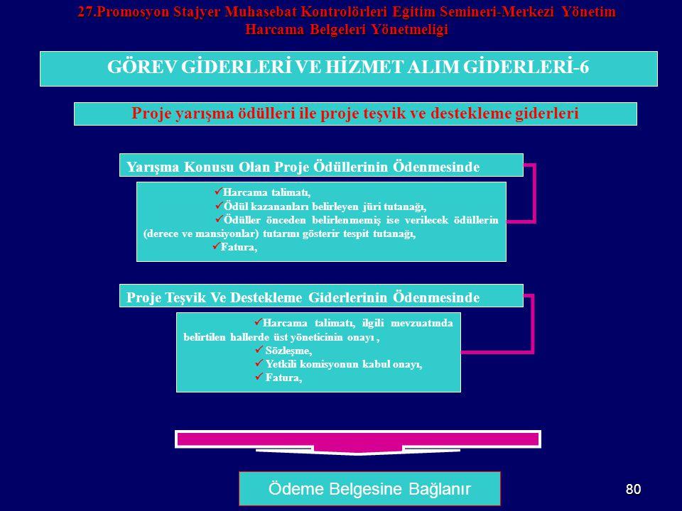 80 GÖREV GİDERLERİ VE HİZMET ALIM GİDERLERİ-6 27.Promosyon Stajyer Muhasebat Kontrolörleri Eğitim Semineri-Merkezi Yönetim Harcama Belgeleri Yönetmeli