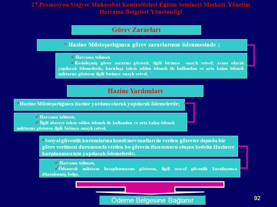 92 27.Promosyon Stajyer Muhasebat Kontrolörleri Eğitim Semineri-Merkezi Yönetim Harcama Belgeleri Yönetmeliği Ödeme Belgesine Bağlanır Hazine Yardımla