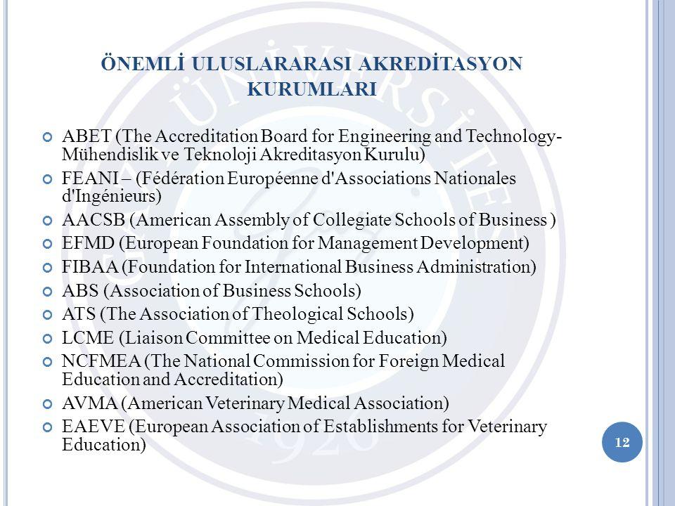 ABET (The Accreditation Board for Engineering and Technology- Mühendislik ve Teknoloji Akreditasyon Kurulu) FEANI – (Fédération Européenne d'Associ