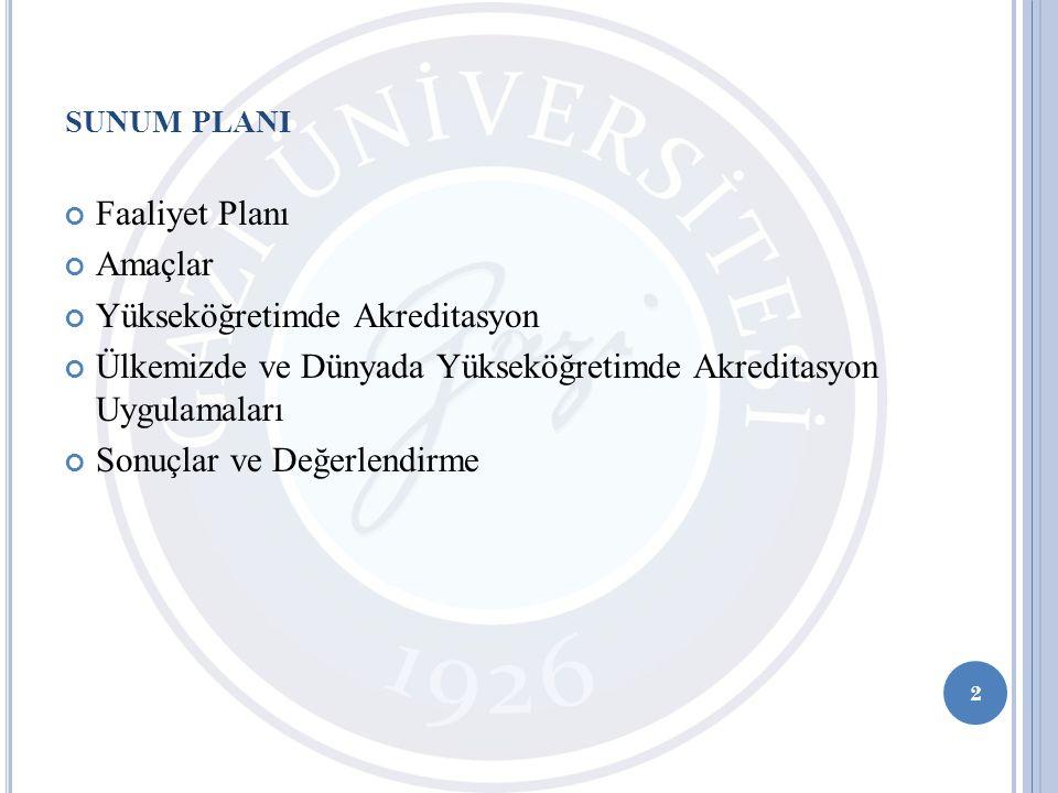 SUNUM PLANI Faaliyet Planı Amaçlar Yükseköğretimde Akreditasyon Ülkemizde ve Dünyada Yükseköğretimde Akreditasyon Uygulamaları Sonuçlar ve Değerlendir