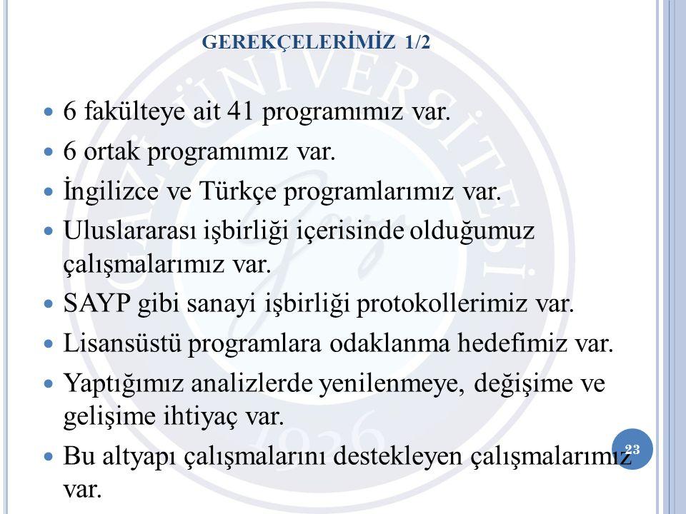 6 fakülteye ait 41 programımız var. 6 ortak programımız var. İngilizce ve Türkçe programlarımız var. Uluslararası işbirliği içerisinde olduğumuz çalış