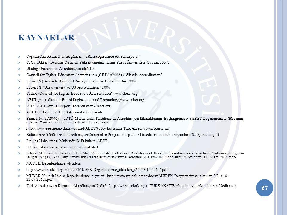 """Coşkun Can Aktan & Ufuk güncel, """"Yüksekogretimde Akreditasyon."""" C. Can Aktan. Degişim Çagında Yüksek ogretim. İzmir Yaşar Üniversitesi Yayını, 2007. U"""