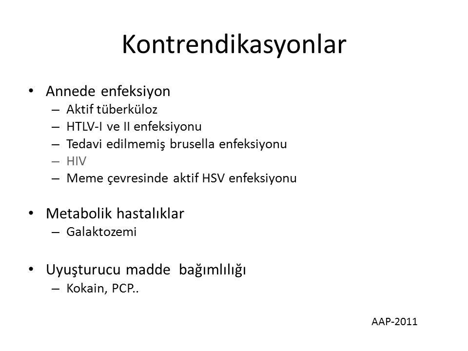 Kontrendikasyonlar Annede enfeksiyon – Aktif tüberküloz – HTLV-I ve II enfeksiyonu – Tedavi edilmemiş brusella enfeksiyonu – HIV – Meme çevresinde akt