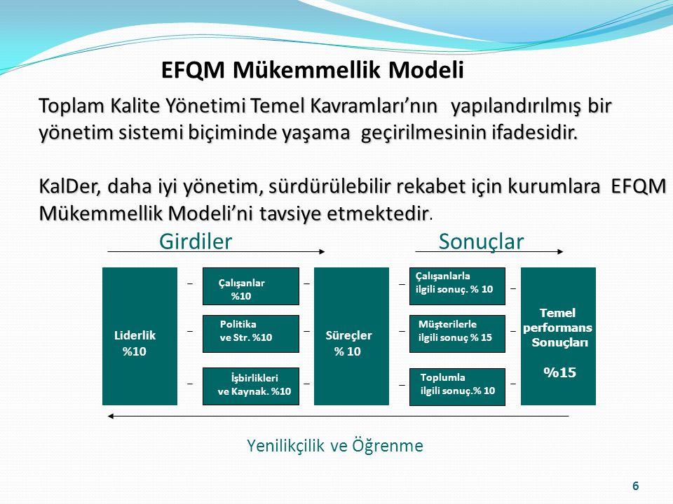 EFQM Mükemmellik Modeli Toplam Kalite Yönetimi Temel Kavramları'nın yapılandırılmış bir yönetim sistemi biçiminde yaşama geçirilmesinin ifadesidir. Ka