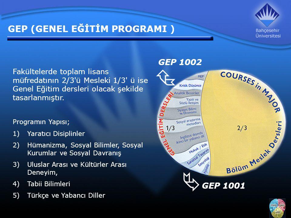 GEP (GENEL EĞİTİM PROGRAMI ) Fakültelerde toplam lisans müfredatının 2/3 ü Mesleki 1/3 ü ise Genel Eğitim dersleri olacak şekilde tasarlanmıştır.