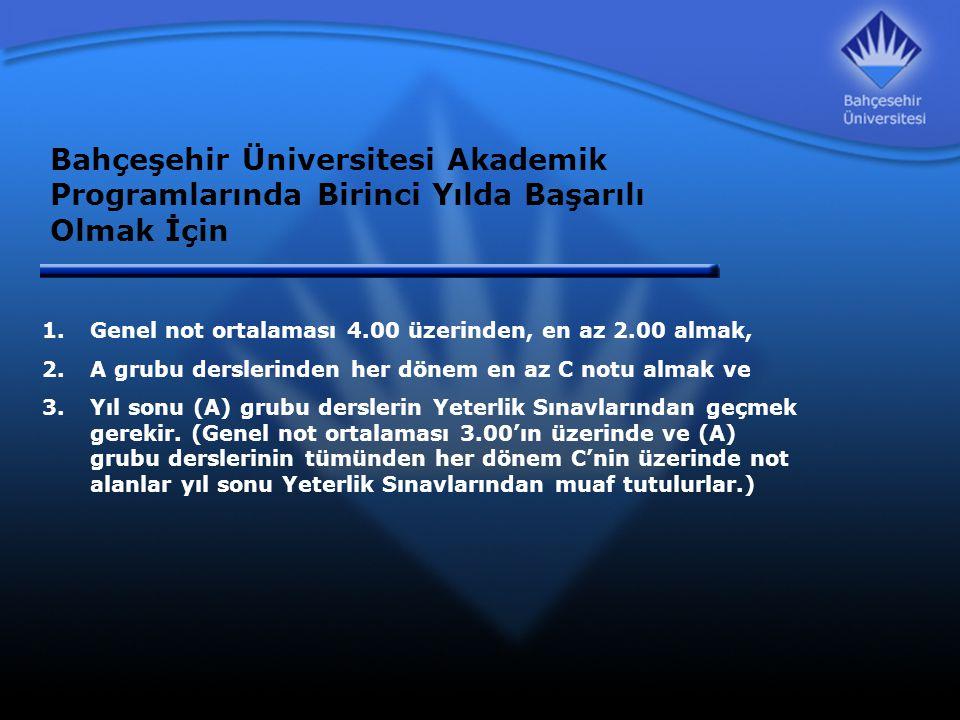 Bahçeşehir Üniversitesi Akademik Programlarında Birinci Yılda Başarılı Olmak İçin 1.Genel not ortalaması 4.00 üzerinden, en az 2.00 almak, 2.A grubu derslerinden her dönem en az C notu almak ve 3.Yıl sonu (A) grubu derslerin Yeterlik Sınavlarından geçmek gerekir.