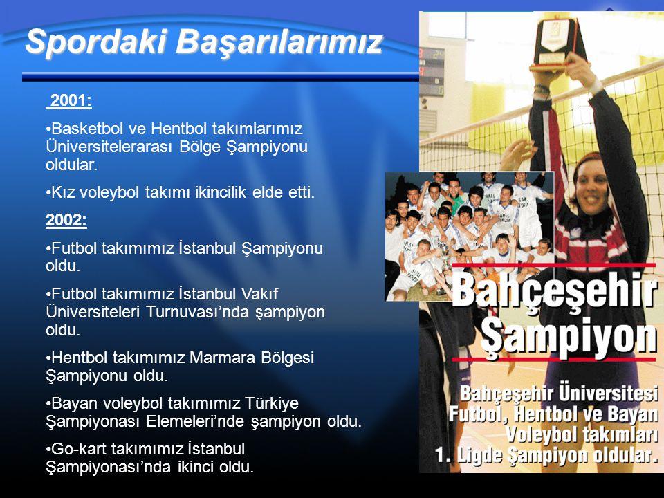Spordaki Başarılarımız 2001: Basketbol ve Hentbol takımlarımız Üniversitelerarası Bölge Şampiyonu oldular.