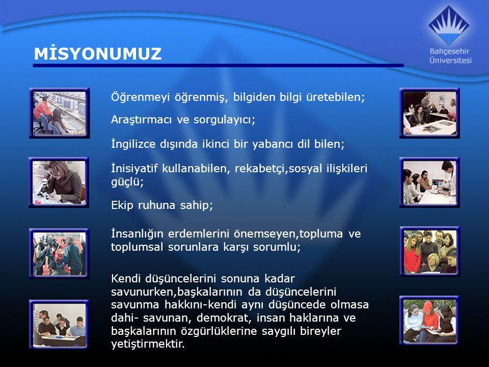 Bahçeşehir Üniversitesi'nin eğitim felsefesinin temel taşlarından birisi de öğrencilere sunulan yurt dışında bir üniversitede bir dönem eğitim görüp, orada kazandığI ders kredilerini Bahçeşehir Üniversitesi ne taşıyıp mezuniyete dönük kullanabilme imkanıdır.